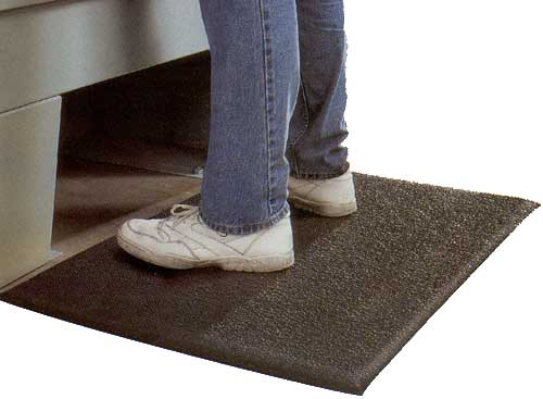 Thick Anti Fatigue Mat 58 Inch