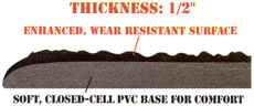 Anti Fatigue Mat Cross-Section