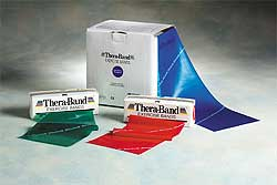 Thera Band Exercise Bands