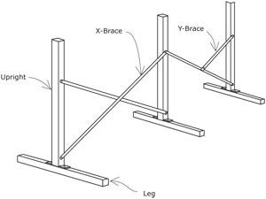 Free Standing Ballet Bar Base
